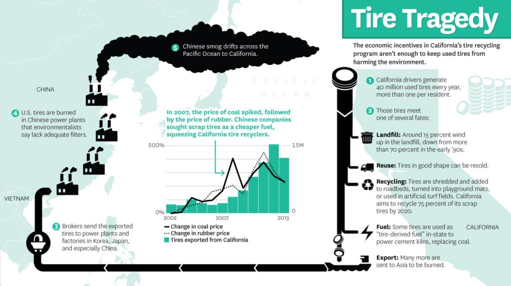 tire-tragedy