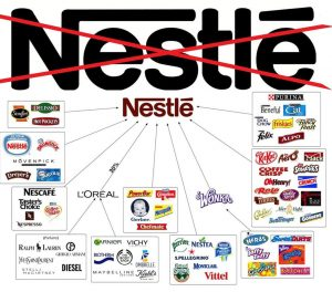 A Tale of Two Cities (Nestlé)